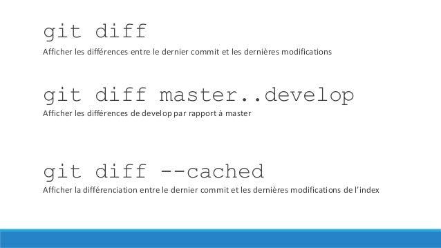 Démo: Application des commandes Création d'un fichier « README.md », le commiter une fois Utiliser les commandes de bases ...