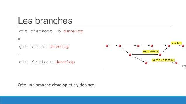 GitFlow  Schéma disponible sur http://nvie.com/posts/a-successfulgit-branching-model/