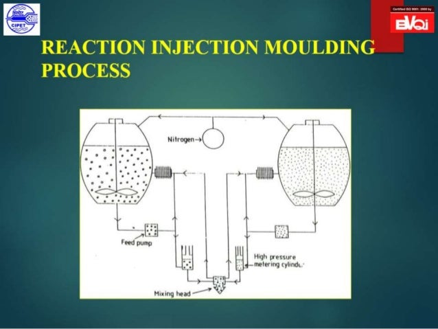 injection molding process & machine selection  high pessure l metering tyllndt