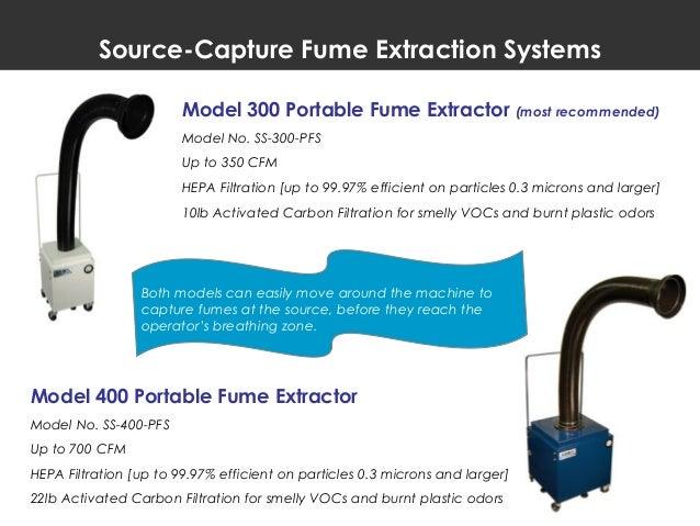 Respiratory Hazards of Plastic Injection Molding