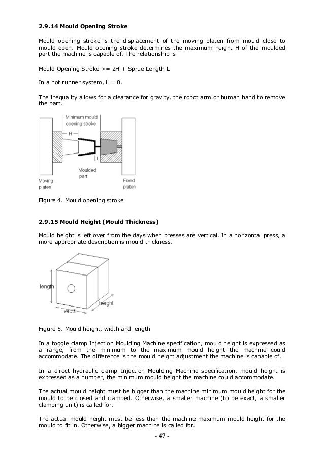 Injection moulding modified
