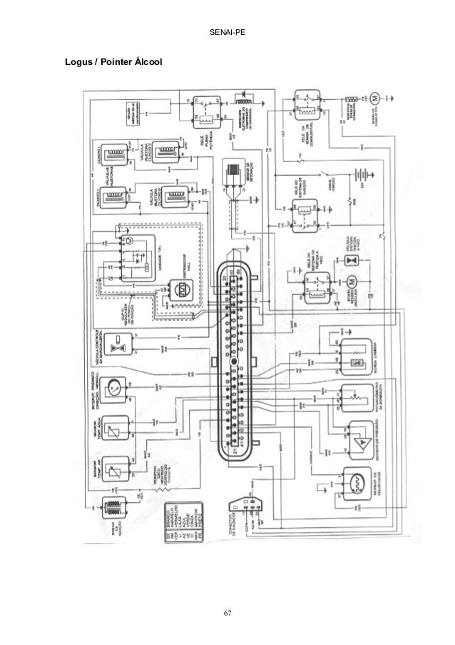 Injeção eletrônica