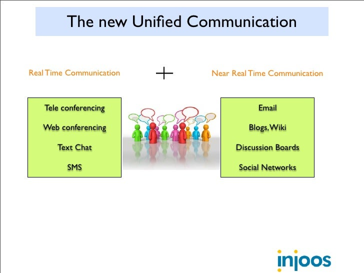 The new Unified Communication  Real Time Communication   Near Real Time Communication        Tele conferencing             ...