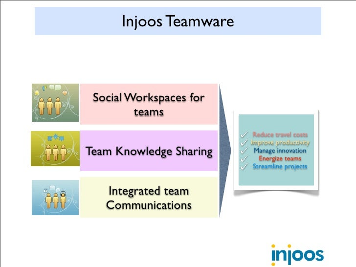 Injoos Teamware     Social Workspaces for          teams                           Reduce travel costs                    ...