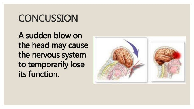 Vascular Disorders of the Central Nervous System - YouTube  Major Nervous System Disorders