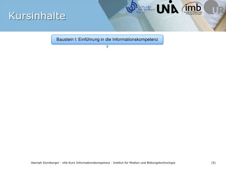 Kursinhalte<br />Baustein I: Einführung in die Informationskompetenz<br />