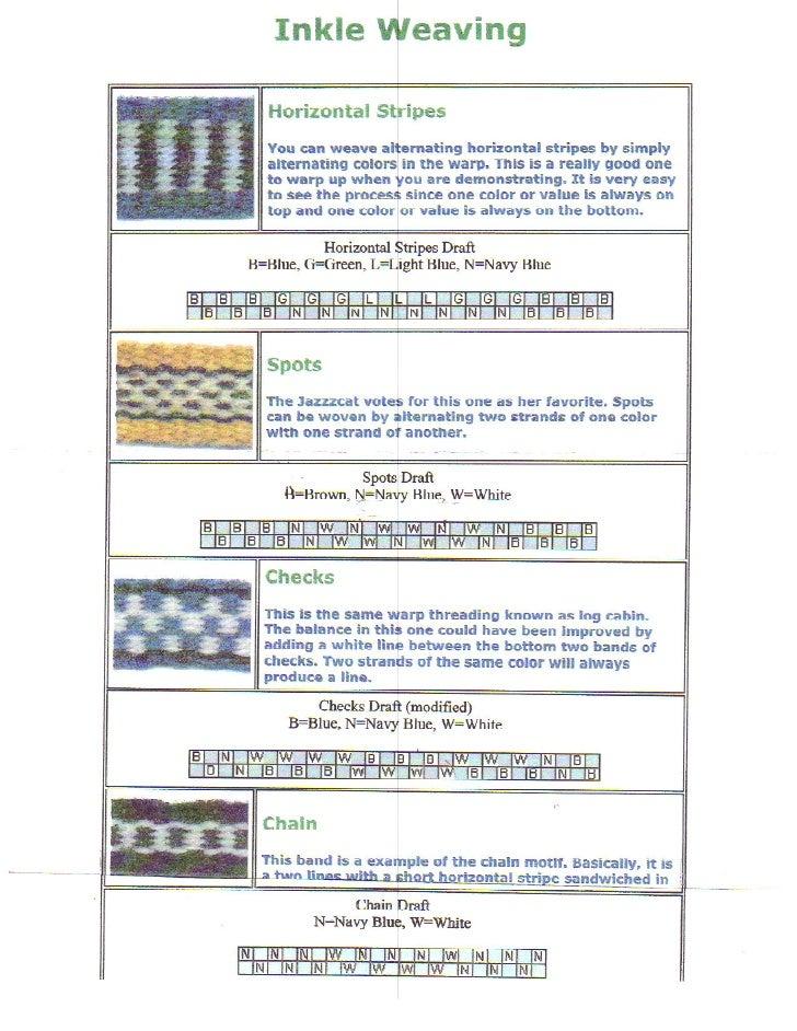 Inkle Weaving Patterns Loom