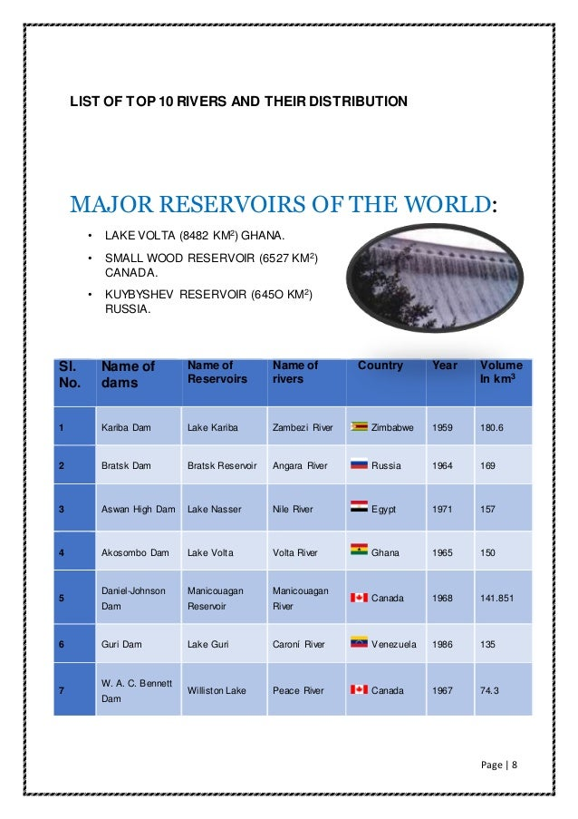 Inland Fishery Resources Of World - Rivers of world list