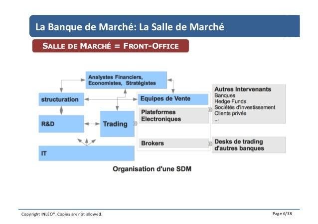 Session 2 organisation et fonctionnement de la banque de for Chambre de compensation