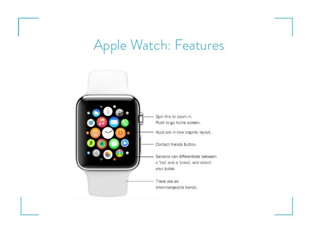 Apple Watch: Features
