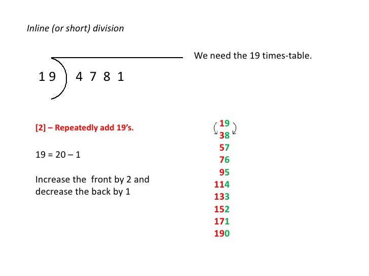 Inline (Short) Division
