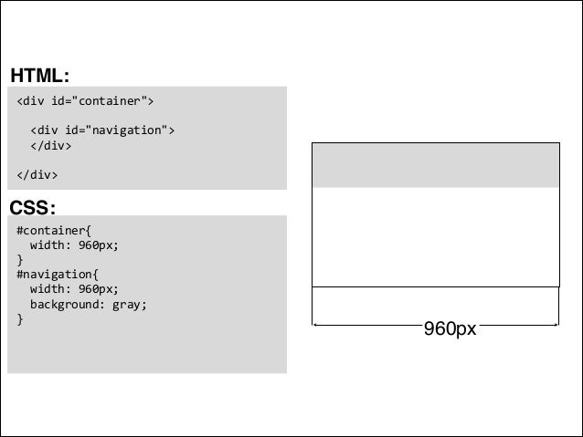 Inline block and positioning in css - Div and css ...