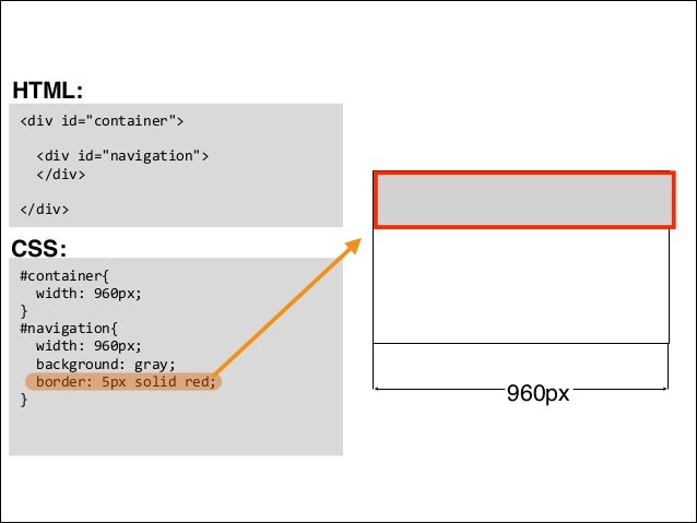 Inline block and positioning in css - Div in div position ...