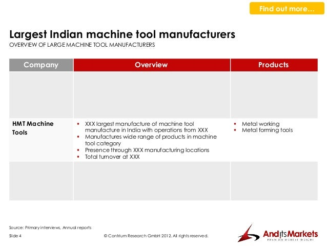 """metalworking machinery market in india to Industrial machinery market will double its growth in 2014 pushed by high demand for machines in manufacturing sectors ranging from automaking to packaging will push the industrial machinery market according to the new report """"machinery production market tracker,"""" from the machinery research group at ihs technology."""