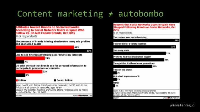 • - Caption for picture Content marketing ≠ autobombo @inmaferragud