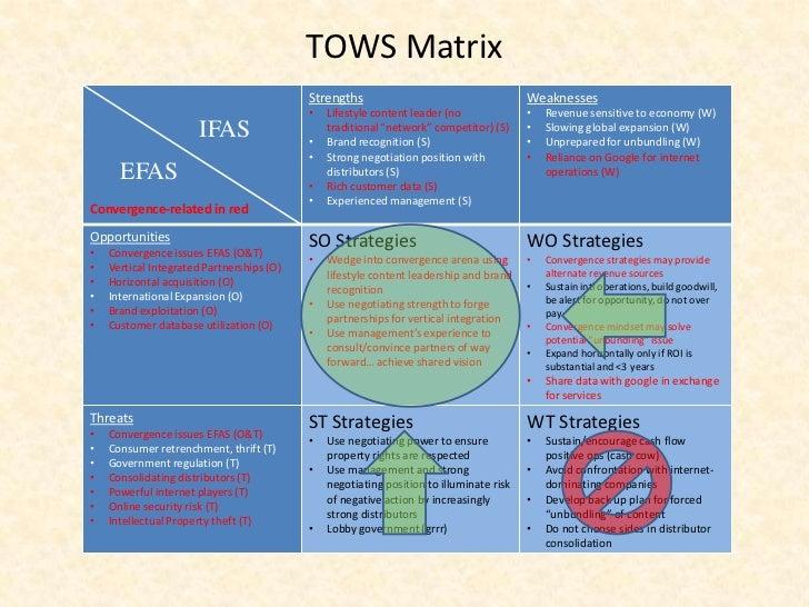 efas of netflix Strategic management 1 strategic management unit 3 2 strategic management process corporate performance maytag efas –table.