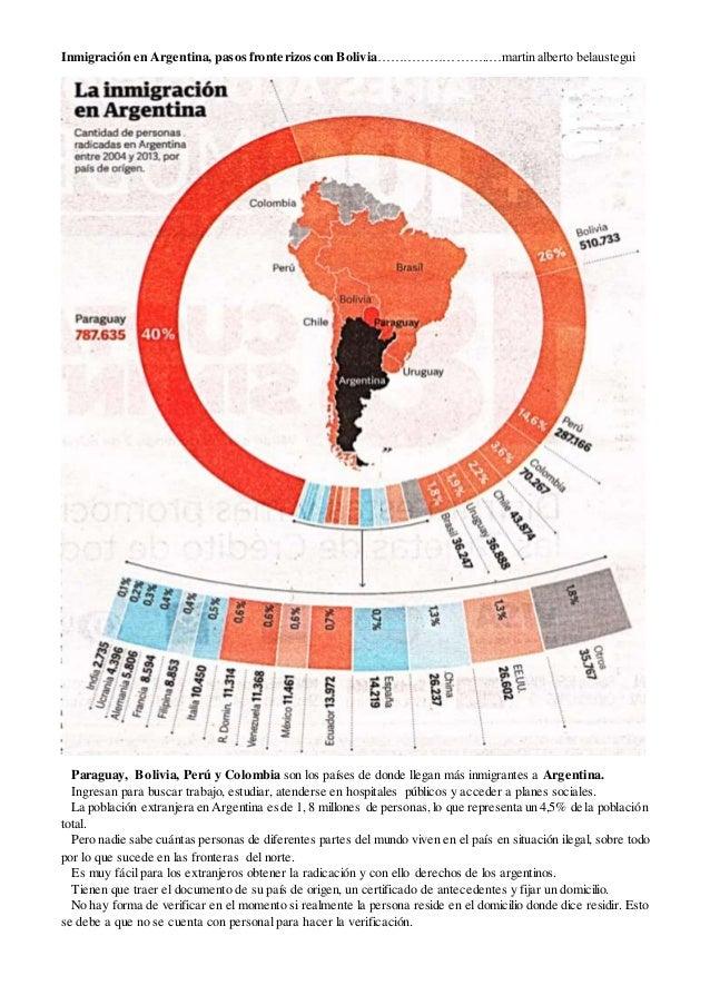 Inmigración en Argentina, pasos fronterizos con Bolivia……………………..…martin alberto belaustegui Paraguay, Bolivia, Perú y Col...
