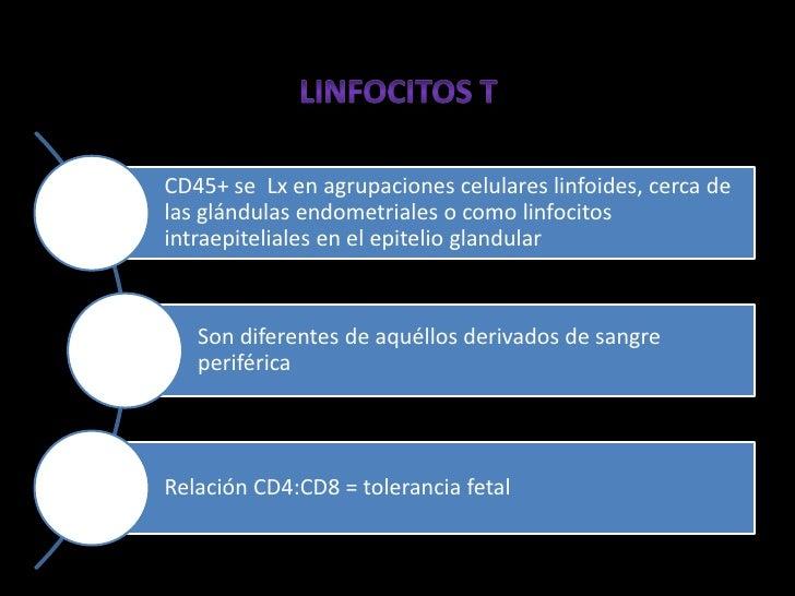 CD45+ se Lx en agrupaciones celulares linfoides, cerca delas glándulas endometriales o como linfocitosintraepiteliales en ...