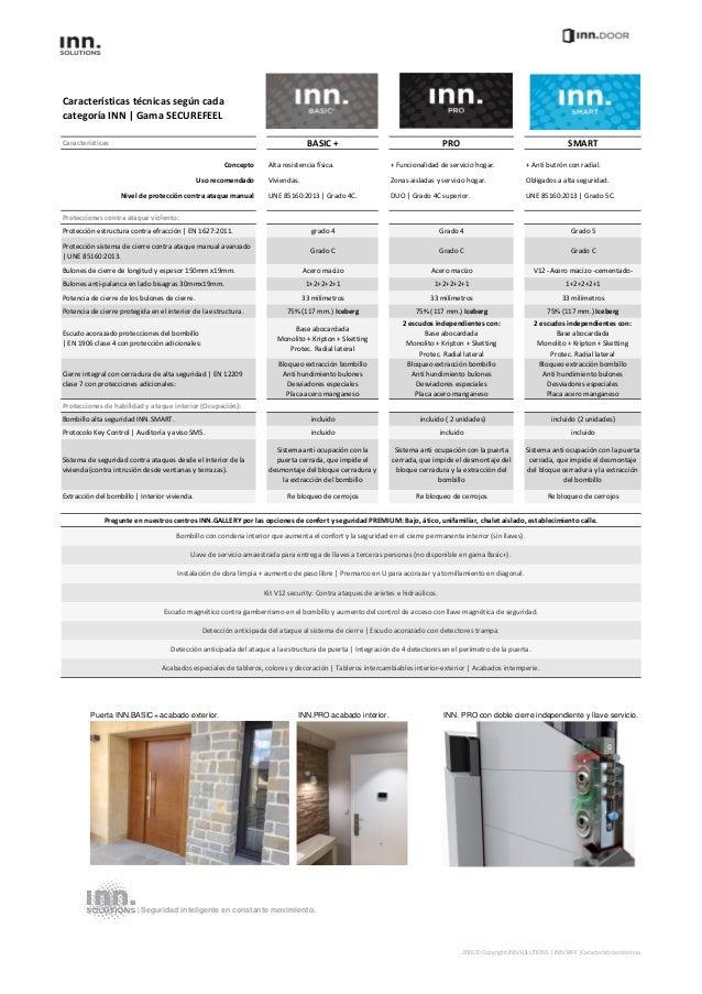 Características técnicas según cada categoría INN | Gama SECUREFEEL Características BASIC + PRO SMART Concepto Alta resist...