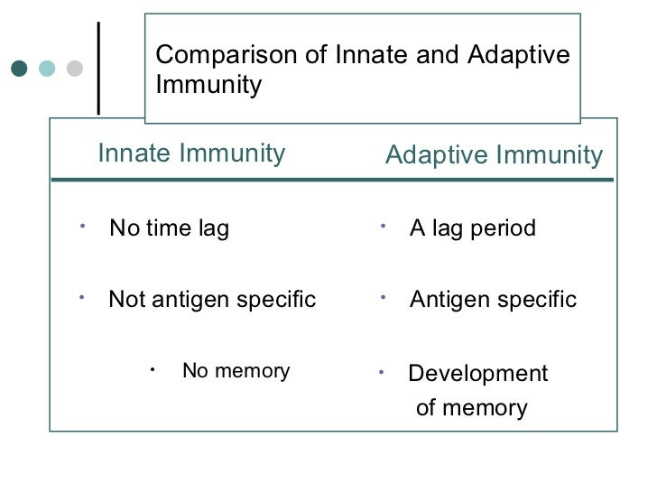 compare and contrast innate and adaptive immunity essay Similarities and differences of dog and human immunity with comparison of white blood cell composition and simplified schematic of animal and vertebrate immunity.