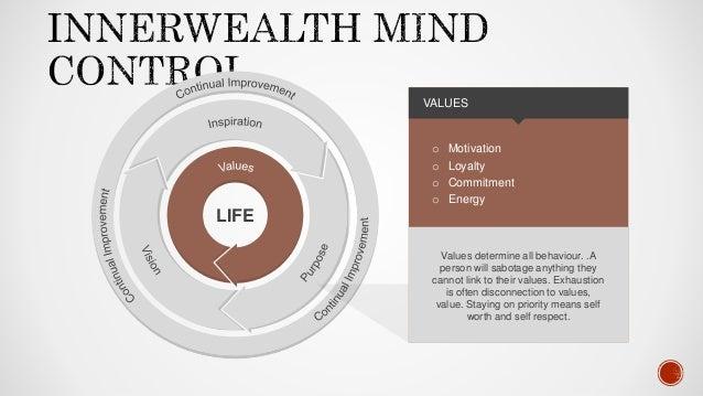 Innerwealth Power Mind Control Slide 3