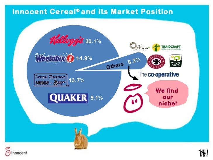 giordanos current positioning strategy essay In conclusion, a potential strategy for giordano could be to maintain its positioning in hong kong and over time slowly and gradually shift its position in its other markets slightly more up-market to follow its hong kong positioning.