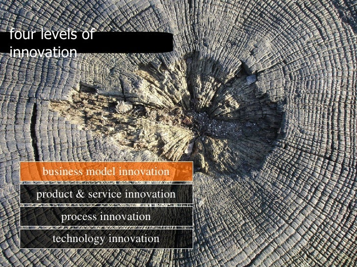 four levels of innovation business model innovation product & service innovation process innovation technology innovation