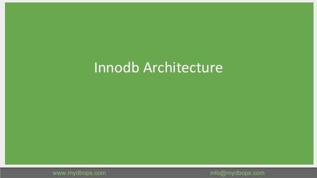 Innodb Architecture 6