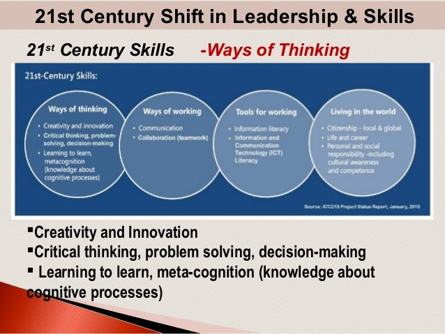 critical thinking and leadership skills By taking responsibility for your own leadership critical thinking processes, you are taking action to analyse and adapt your approach to decision-making and problem-solving.