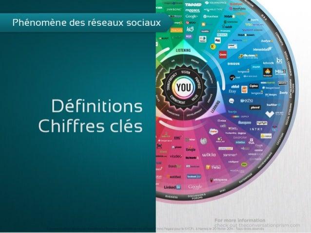 Conférence pour le SYCFI : Boostez votre visibilité grâce à Viadeo et LinkedIn !