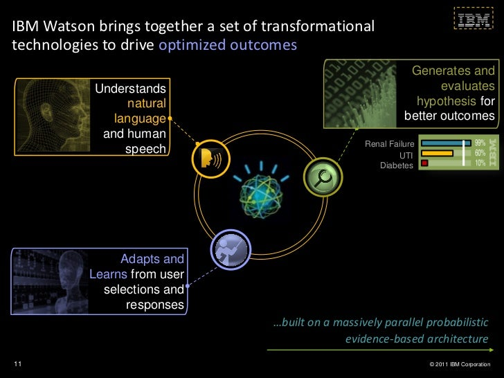 IBM Watson brings together a set of transformationaltechnologies to drive optimized outcomes                              ...