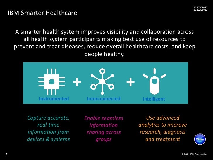 IBM Smarter Healthcare     A smarter health system improves visibility and collaboration across        all health system p...