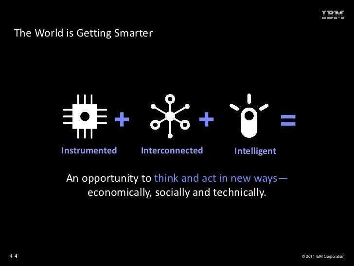 The World is Getting Smarter                     +                +                   =          Instrumented    Interconn...