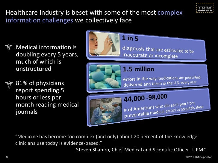 Healthcare Industry is beset with some of the most complexinformation challenges we collectively face    Medical informati...