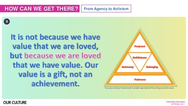 HOW CAN WE GET THERE? From Agency to Activism 9 OUR CULTURE It is not because we have value that we are loved, but that we...