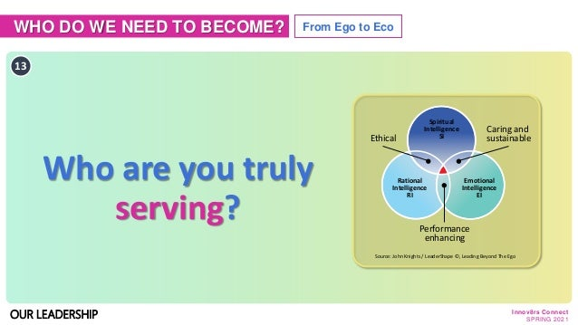 WHO DO WE NEED TO BECOME? From Ego to Eco OUR LEADERSHIP Who are you truly serving? Source: John Knights / LeaderShape ©, ...