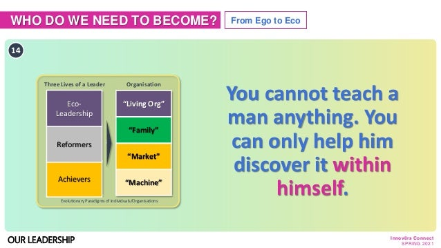 WHO DO WE NEED TO BECOME? From Ego to Eco OUR LEADERSHIP 14 You cannot teach a man anything. You can only help him discove...