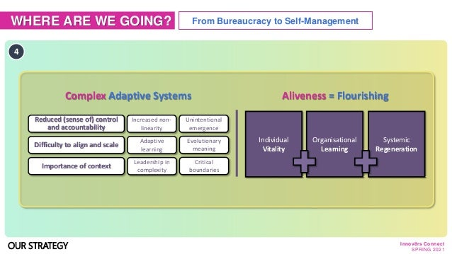 WHERE ARE WE GOING? 4 OUR STRATEGY Aliveness = Flourishing Innov8rs Connect SPRING 2021 Complex Adaptive Systems Reduced (...