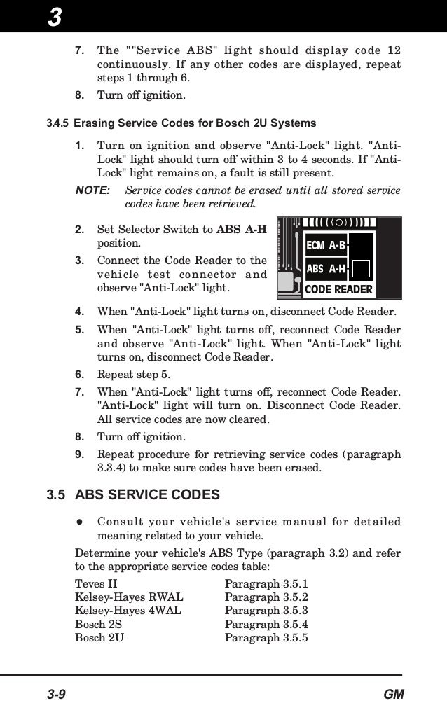 Gm Abs Code 68