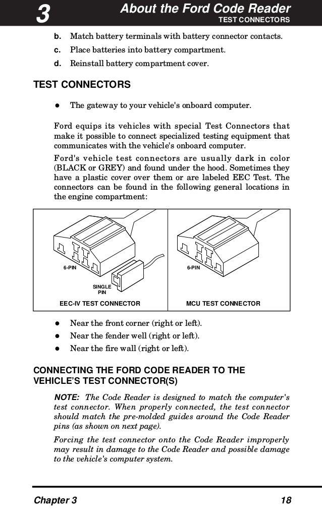 Innova 3145 Ford