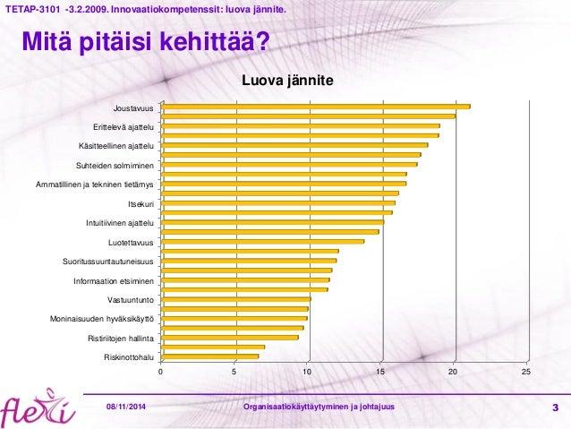 Innovaatiokompetenssien kehittäminen Slide 3