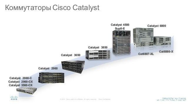 Инновации Cisco для маршрутизации и коммутации в корпоративных сетях