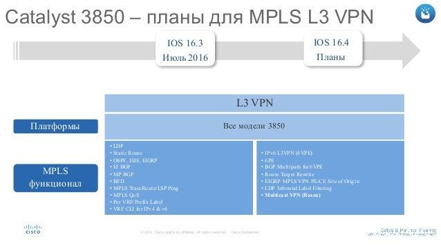 Инновации Cisco для маршрутизации и коммутации в