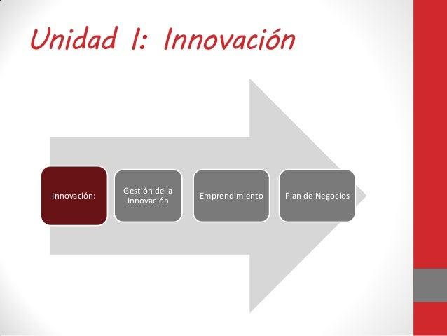 Unidad I: Innovación Innovación: Gestión de la Innovación Emprendimiento Plan de Negocios