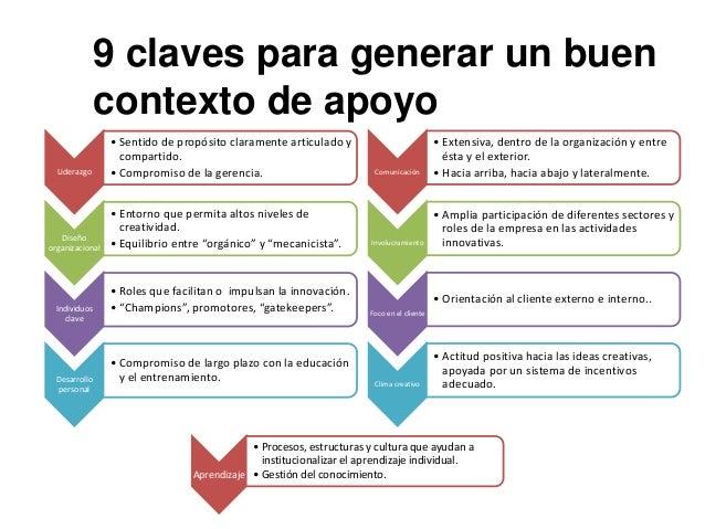 Los vínculos externos • La Innovación Abierta: definición y beneficios • Crowdsourcing: definición y beneficios • Herramie...