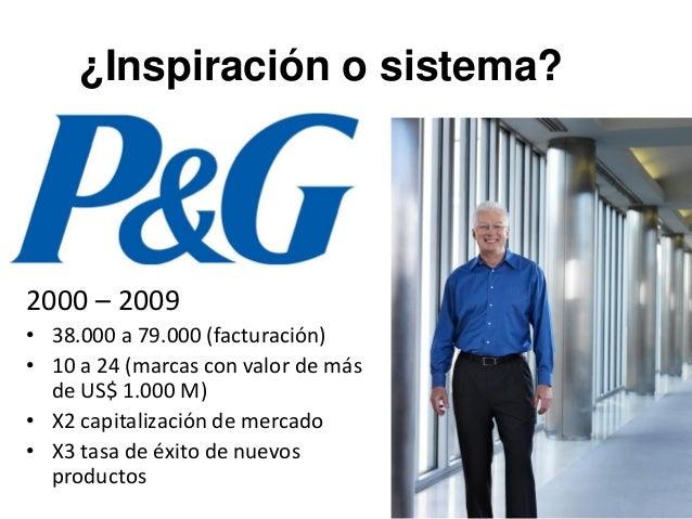 ¿Inspiración o sistema? 2000 – 2009 • 38.000 a 79.000 (facturación) • 10 a 24 (marcas con valor de más de US$ 1.000 M) • X...