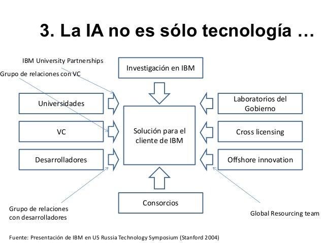 """Innocentive: el abuelo del Crowdsourcing •+200.000 """"solucionadores"""" •+200 países •Clientes: SAP, Nasa, P&G, EliLilly, Roch..."""