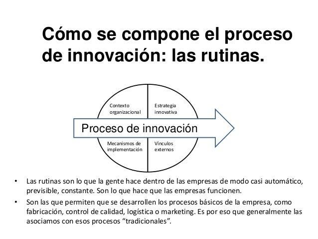 Cómo se compone el proceso de innovación: las rutinas. • Las rutinas son lo que la gente hace dentro de las empresas de mo...