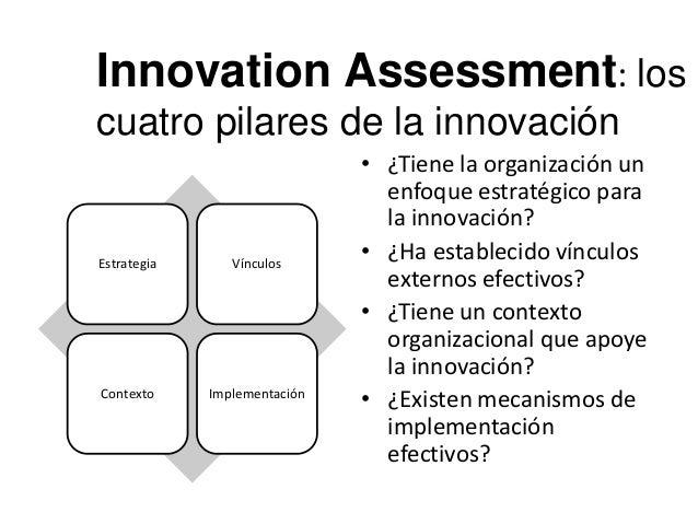 Innovación restringida METODOLOGIA Encuesta + Entrevistas estructuradas + Investigación