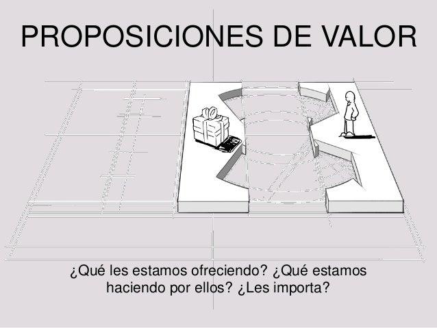 B2: Proposiciones de valor DEF: Busca resolver los problemas y/o satisfacer la necesidades del cliente con proposiciones d...